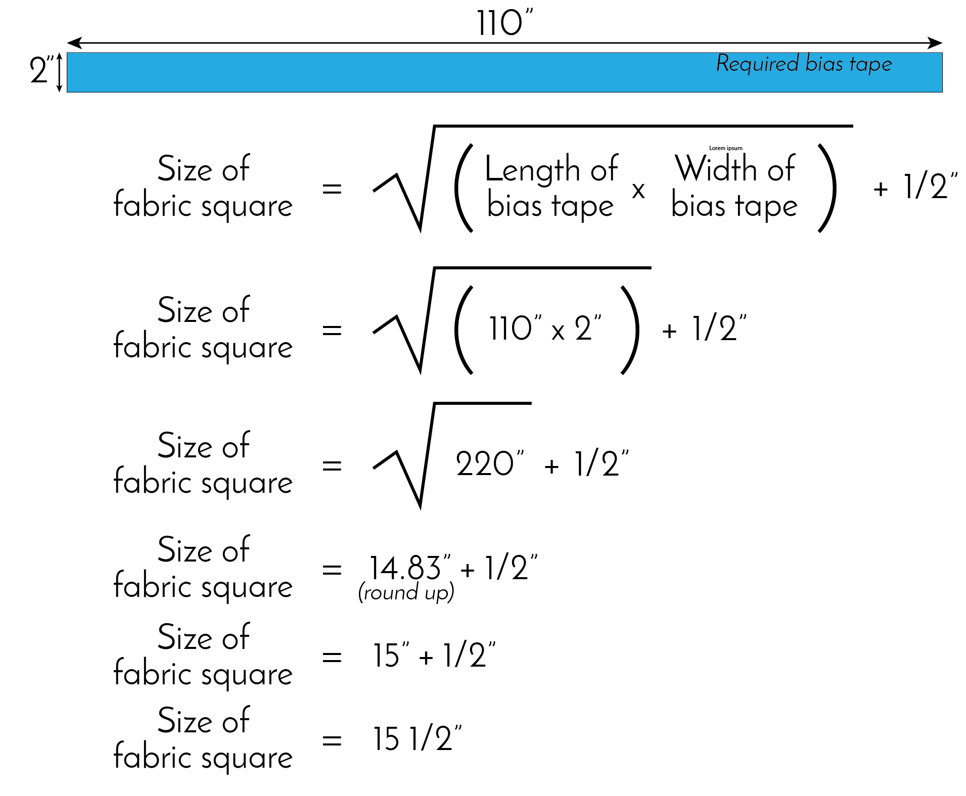 Standard formula with rounding - 110